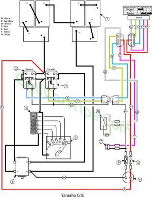 Yamaha G1A and G1E Wiring Troubleshooting Diagrams 197989