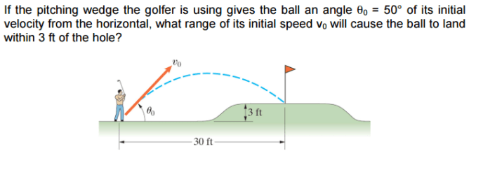 what degree is pitching a wedge
