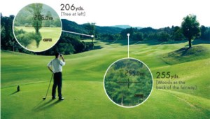 Top Tips and Tricks to Maintain the Lens of Golf Laser Rangefinder
