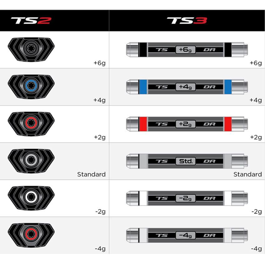 Titleist TS3 Driver SureFit Weights | Golf USA