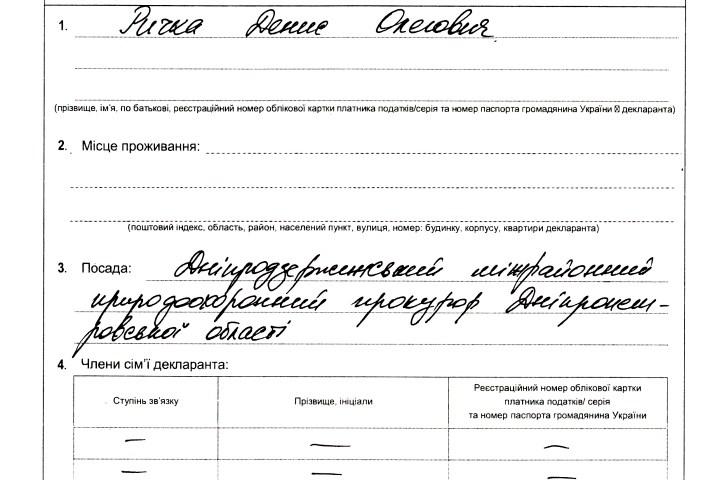 Ричка Денис Олегович