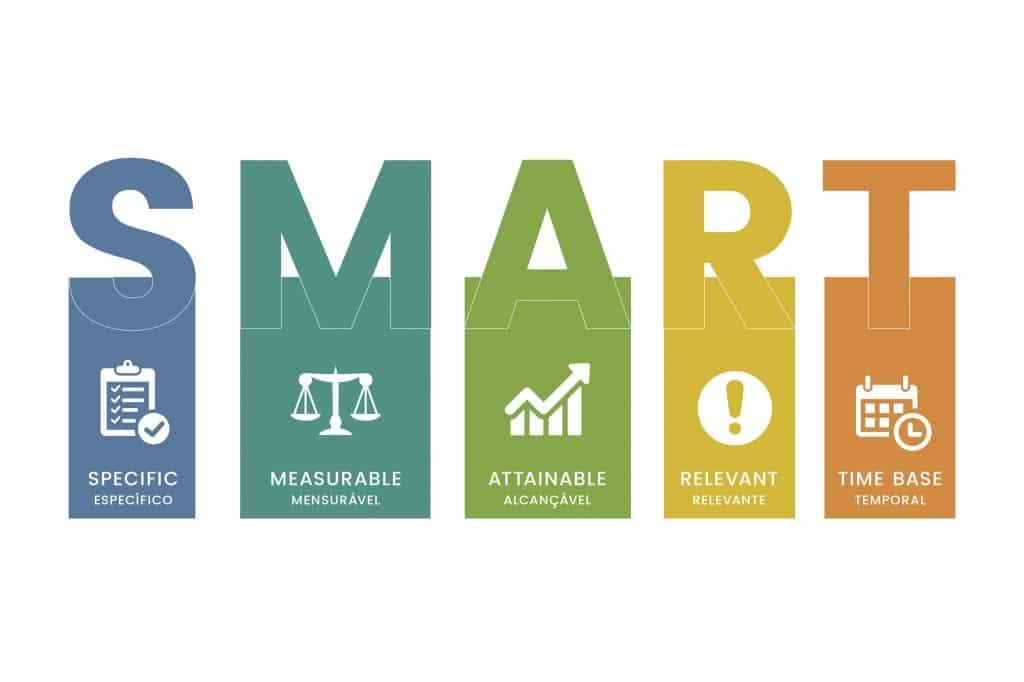 Como definir e alcançar suas metas SMART 8 1024x682 - 29 Dicas de Marketing Digital para Pequenas Empresas aplicarem sem Gastar Muito!