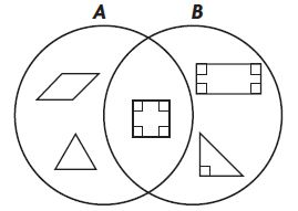 Go Math Grade 3 Answer Key Chapter 12 Two-Dimensional Shapes Extra Practice Common Core img 15