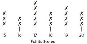 Go Math Grade 3 Answer Key Chapter 3 Understand Multiplication Relate Addition and Multiplication img 8