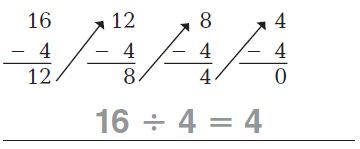 Go Math Grade 3 Answer Key Chapter 6 Understand Division