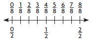 Go Math Answer Key