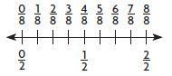Go Math Grade 3 Answer Key Chapter 9 Compare Fractions Extra Practice Common Core img 5