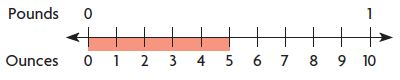Go Math Grade 4 Answer Key Chapter 12 Relative Sizes of Measurement Units img 11