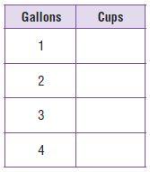 Go Math Grade 4 Answer Key Chapter 12 Relative Sizes of Measurement Units img 16