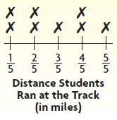Go Math Grade 4 Answer Key Chapter 12 Relative Sizes of Measurement Units img 25
