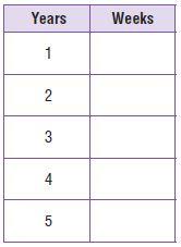 Go Math Grade 4 Answer Key Chapter 12 Relative Sizes of Measurement Units img 57