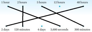 Go-Math-Grade-4-Answer-Key-Chapter-12-Relative-Sizes-of-Measurement-Units-img-58