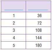 Go Math Grade 4 Answer Key Chapter 12 Relative Sizes of Measurement Units img 71