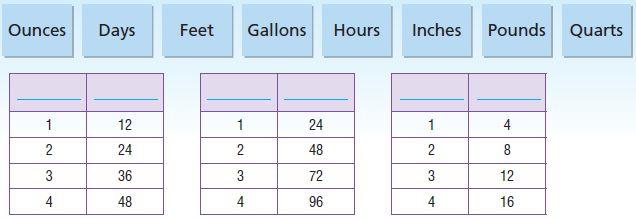 Go Math Grade 4 Answer Key Chapter 12 Relative Sizes of Measurement Units img 77