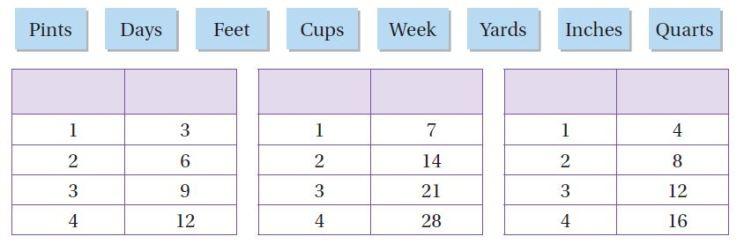Go Math Grade 4 Answer Key Chapter 12 Relative Sizes of Measurement Units img 92