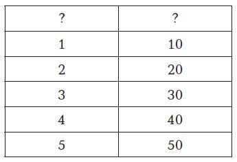 Go Math Grade 4 Answer Key Homework Practice FL Chapter 12 Relative Sizes of Measurement Units Common Core - Relative Sizes of Measurement Units img 23