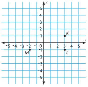 Go Math Grade 6 Answer Key Chapter 10 Area of Parallelograms img 106