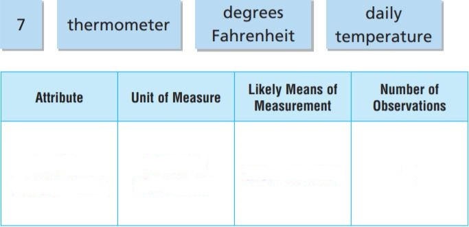 Go Math Grade 6 Answer Key Chapter 12 Data Displays and Measures of Center img 68