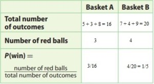 Go-Math-Grade-7-Answer-Key-Chapter-13-Theoretical-Probability-and-Simulations-img-10