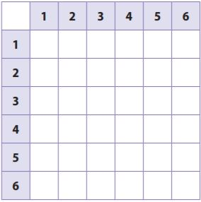 Go Math Grade 7 Answer Key Chapter 13 Theoretical Probability and Simulations img 5