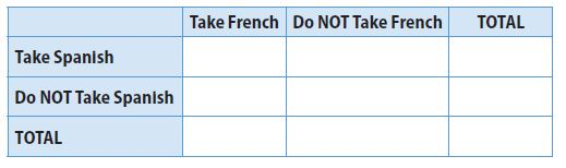Go Math Grade 8 Answer Key Chapter 15 Two-Way Tables Lesson 1: Two-Way Frequency Tables img 3