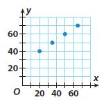 Go Math Grade 8 Answer Key Chapter 5 Writing Linear Equations Model Quiz img 26