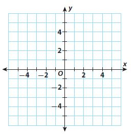 Go Math Grade 8 Answer Key Chapter 8 Solving Systems of Linear Equations Lesson1: Solving Systems of Linear Equations by Graphing img 1