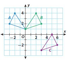 Go Math Grade 8 Answer Key Chapter 9 Transformations and Congruence Lesson 5: Congruent Figures img 29