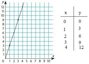 Go math grade 6 chapter 9 answer key img-29