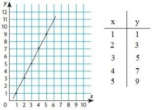 Go math grade 6 chapter 9 answer key img-31