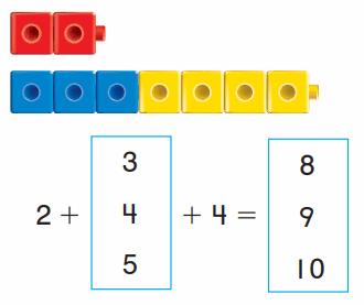 1st Grade Go Math Answer Key Chapter 3 Addition Strategies 283.1