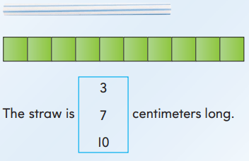2nd Grade Go Math Answer Key Chapter 9 Length in Metric Units 9.1 14