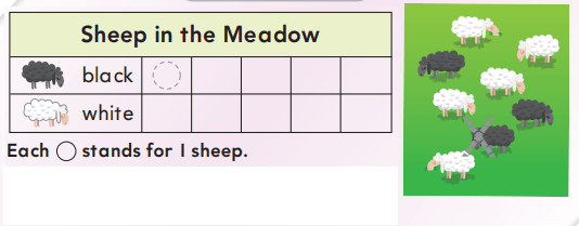 Go Math 1st Grade Answer Key Chapter 10 Represent Data 10.2 2