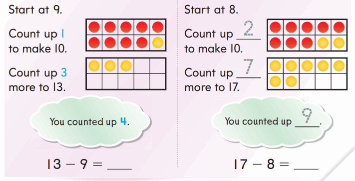 Go Math 1st Grade Answer Key Chapter 4 Subtraction Strategies 81