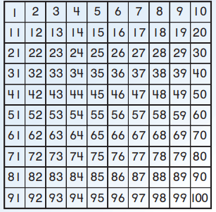 Go Math Answer Key Grade 1 Chapter 8 Two-Digit Addition and Subtraction 8.4 4