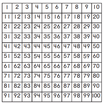 Go Math Answer Key Grade 1 Chapter 8 Two-Digit Addition and Subtraction 8.4 5