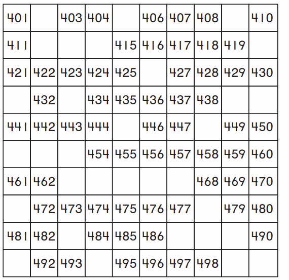 Go Math Answer Key Grade 2 Chapter 1 Number Concepts 148