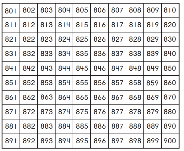 Go Math Answer Key Grade 2 Chapter 2 Numbers to 1,000 106