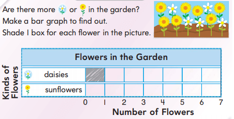 Go Math Grade 1 Answer Key Chapter 10 Represent Data 10.4 3