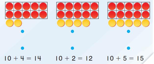 Go Math Grade 1 Chapter 3 Answer Key Pdf Addition Strategies 176