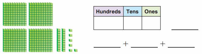 Go Math Grade 2 Answer Key Chapter 2 Numbers to 1,000 54
