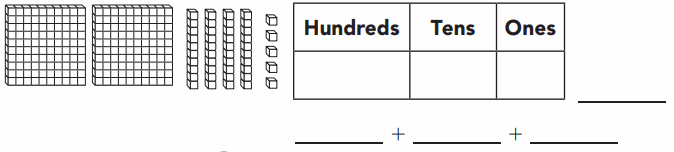 Go Math Grade 2 Chapter 2 Answer Key Pdf Numbers to 1,000 58