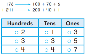 Go Math Grade 2 Chapter 6 Answer Key Pdf 3-Digit Addition and Subtraction Concepts rt 3