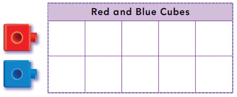 Go Math Grade K Answer Key Chapter Classify and Sort Data 12.4 3