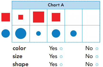 Go Math Grade K Chapter 12 Answer Key Pdf Classify and Sort Data rt 9