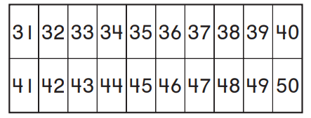 Go Math Grade K Chapter 8 Answer Key Pdf Represent, Count, and Write 20 and Beyond rt 5