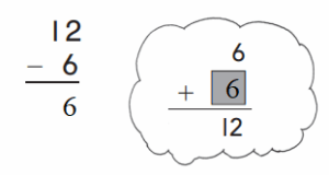 Go-Math-Answer-Key-Grade-1-Chapter-4-Subtraction-Strategies-66