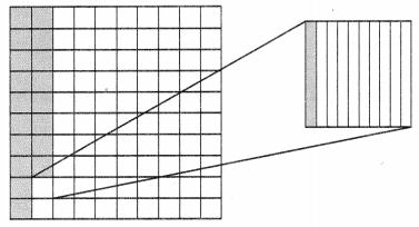 Texas Go Math Grade 5 Lesson 1.2 Answer Key 8