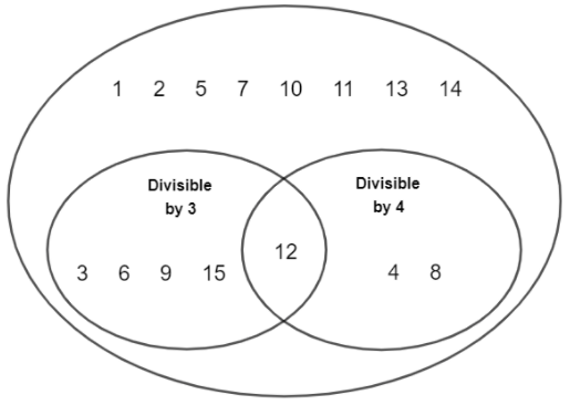 Texas Go Math Grade 7 Lesson 1.2 Answer Key 4