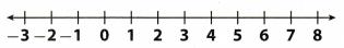 Texas Go Math Grade 7 Lesson 1.3 Answer Key 5